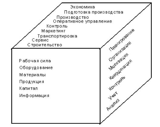 рис.5